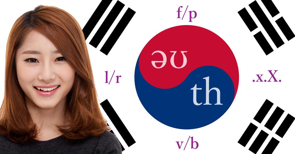 Dịch thuật tiếng Hàn sang tiếng Anh, dịch tiếng Anh sang tiếng Hàn